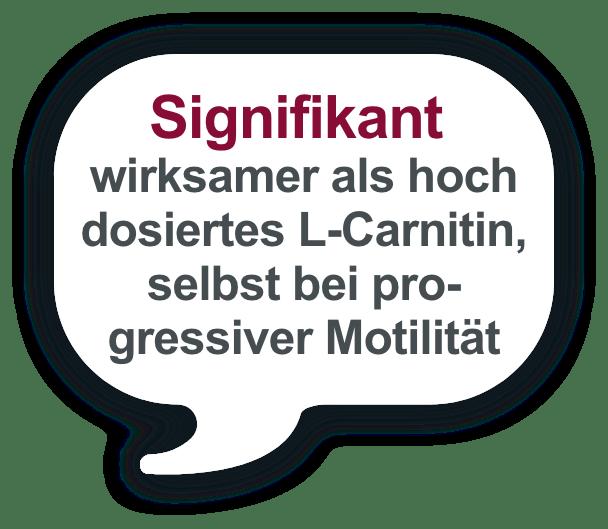 Signifikant wirksamer als hoch dosiertes L-Carnitin, selbst bei progressiver Motilität