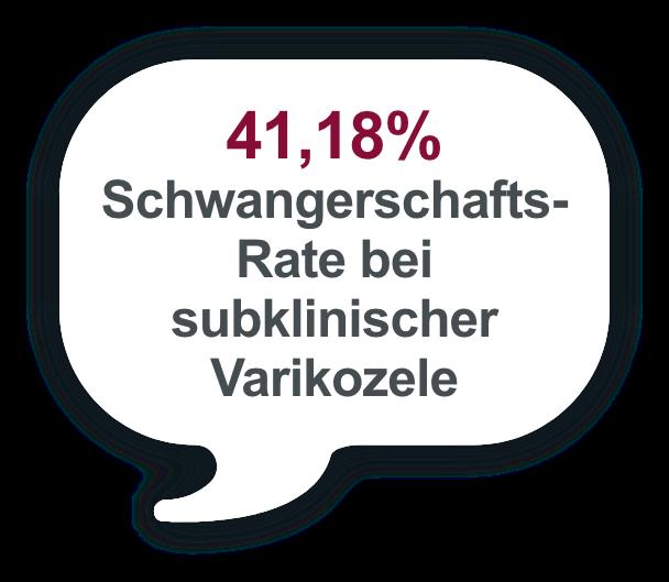 41,18% Schwangerschafts-Rate bei subklinischer Varikozele